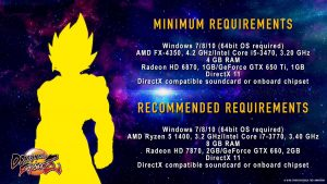 Bandai Namco unveils the PC specs for Dragon Ball FighterZ