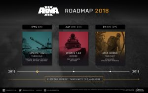 Bohemia Interactive will add new content to Arma 3 until 2019