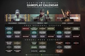 Bungie details Destiny 2 content for the next 10 months