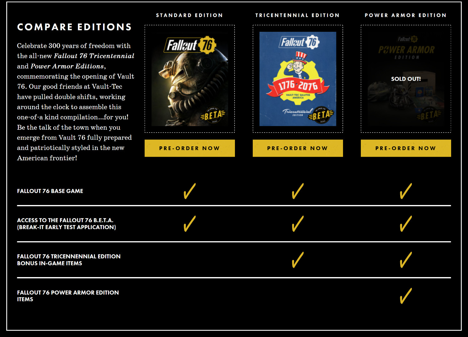 fallout 76 tricentennial edition difference